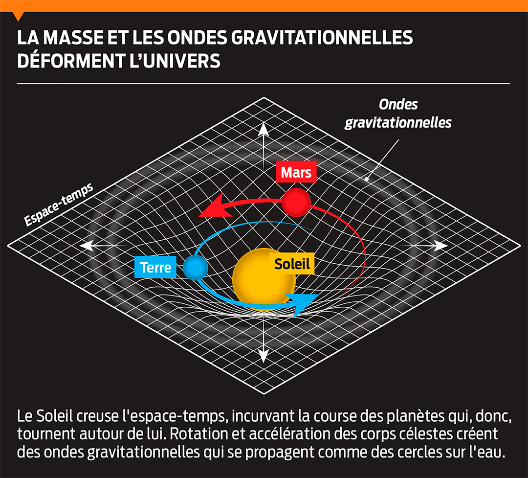 Ricardo Moreira - Infographie