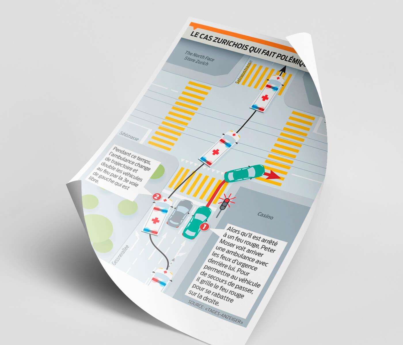 RM - Ricardo Moreira - Infographies